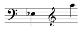 MUSC 5036 - 2021C.Horn Annotated Bibs - Johnston16