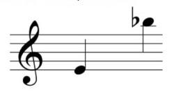 MUSC 5036 - 2021C.Horn Annotated Bibs - Johnston20