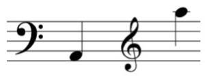 MUSC 5036 - 2021C.Horn Annotated Bibs - Johnston29