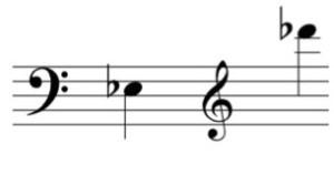 MUSC 5036 - 2021C.Horn Annotated Bibs - Johnston32