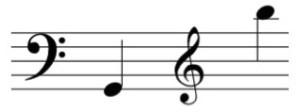 MUSC 5036 - 2021C.Horn Annotated Bibs - Johnston37