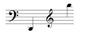 MUSC 5036 - 2021C.Horn Annotated Bibs - Johnston8