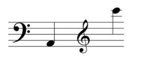 MUSC 5036 - 2021C.Horn Annotated Bibs - Johnston9
