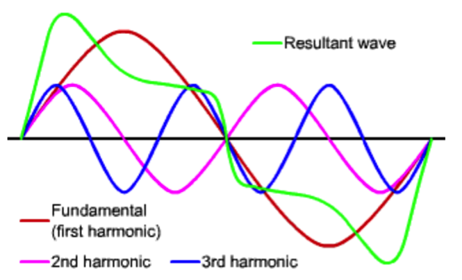 resultant wave.png