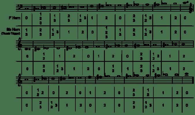 Fingering_chart
